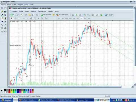 Forex trading success tips up cafe