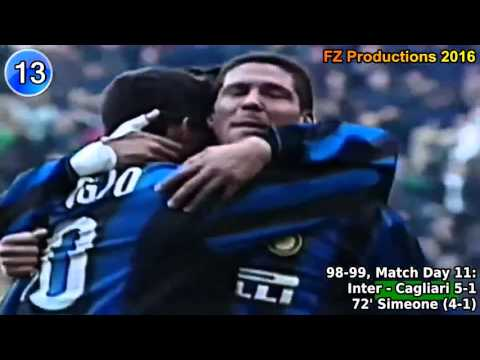 Diego Simeone - 30 goals in Serie A (Pisa, Inter, Lazio 1990-2003)