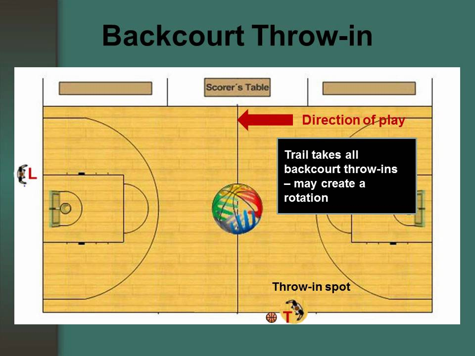 How to Get A Basketball System For Your Kids