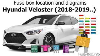 Fuse box location and diagrams: Hyundai Veloster (2018-2019..)