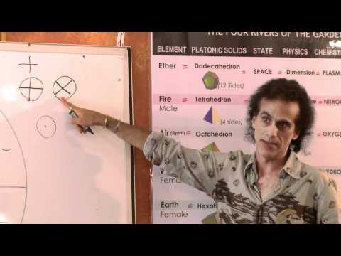 Santos Bonacci The Ancient Theology Astrology Part 1