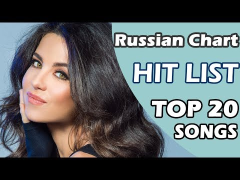 Top 20 Songs in Russia of June 25 ,2017 (Хит Лист)