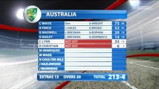 Australia vsEngland T20  (29-Jan- 2014) full match highlights