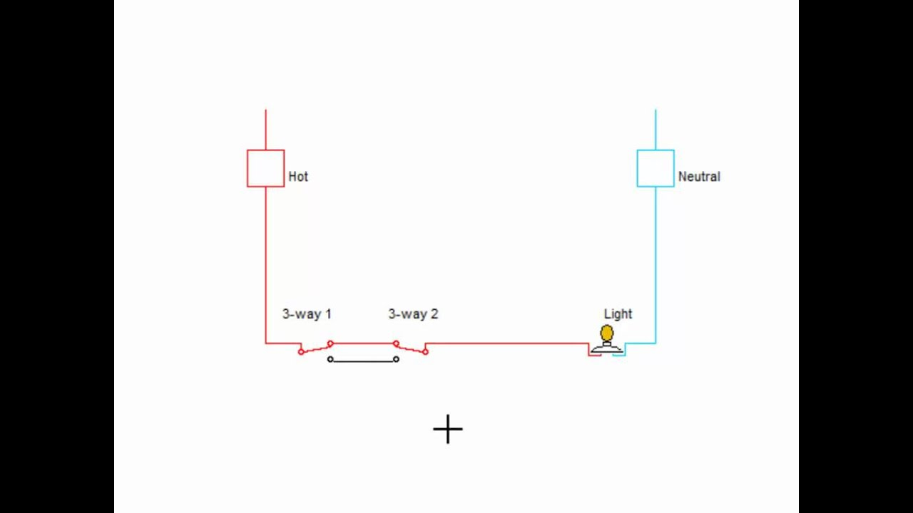 tutorial - wiring a 3 way switch and 4 way switch circuit