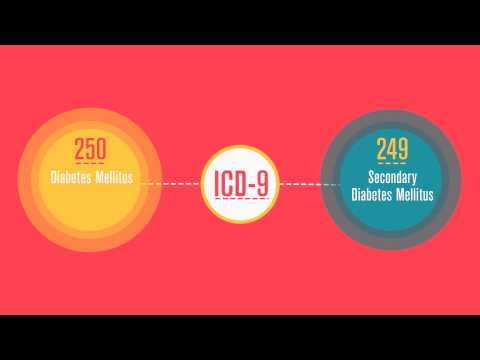 ICD-10 Coding and Diabetes
