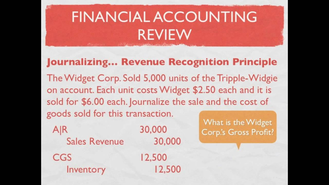 managerial and financial accounting essays Essays essays  managerial accounting - abs essay managerial decision  financial and managerial accounting are used for making sound financial decisions.