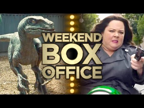 Weekend Box Office - June 12-14, 2015 - Studio Earnings Report HD
