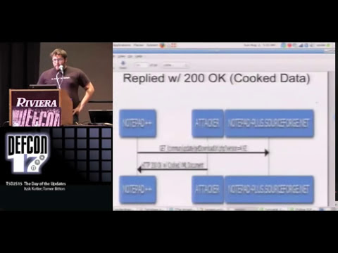 DEFCON 17 Hacking Conference Presentation By Itzik Kotler and Tomer Bitton P.2