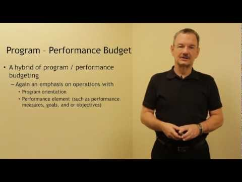 Session 2 - Types of Budgets (Budgeting Basics)