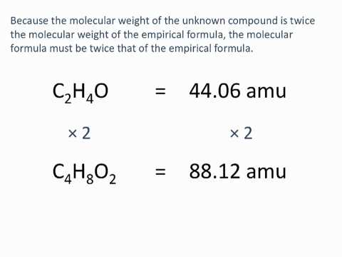 Determining Empirical and Molecular Formulas - Chemistry Tutorial