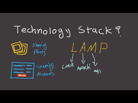 What is Technology Stack? - Fast Tech Skills