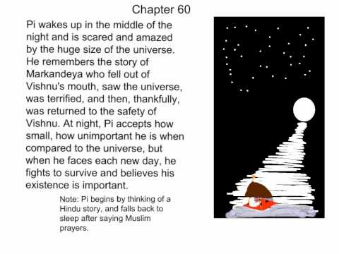 Life of Pi - Summaries of Chapters 55-61