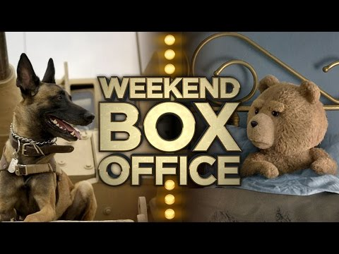 Weekend Box Office - June 26-28, 2015 - Studio Earnings Report HD