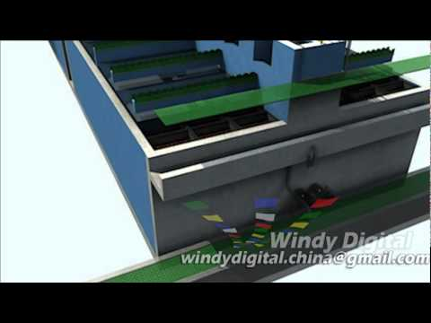 Wastewater Treatment Virtual Tour