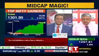 S Naren, ED & CIO, ICICI Prudential AMC speak if quality mid and small caps are overvalued |