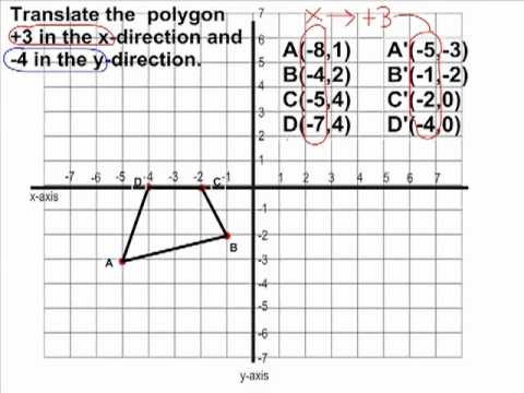Transformations - Translating a Polygon On The Coordinate Plane ...