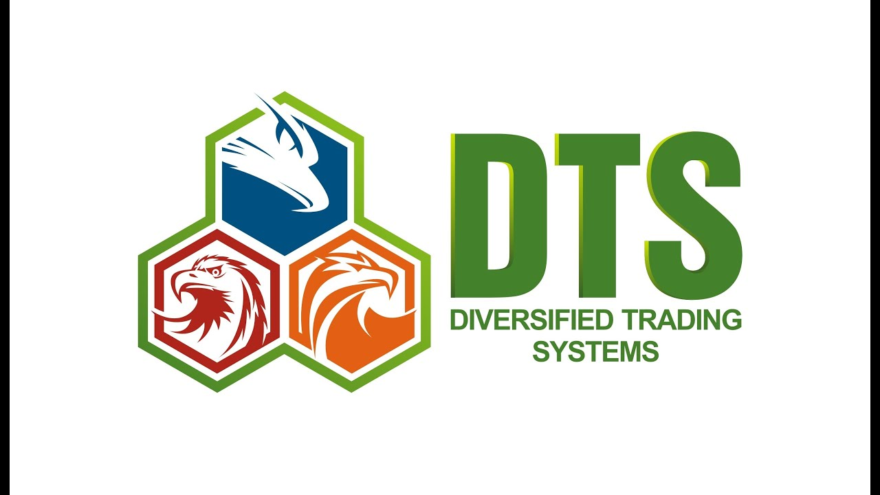 Day trading systems