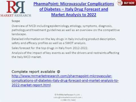 Italy Microvascular Complications of Diabetes Market 2022