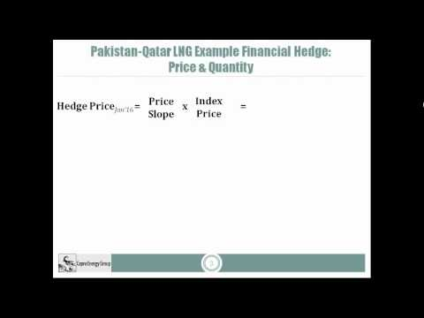 LNG Hedging Case Study: Qatar-Pakistan SPA