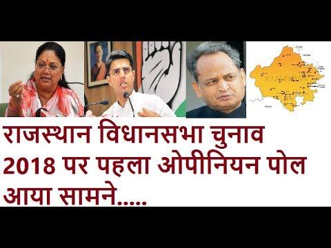 Opinion Poll # Rajasthan 2018 # राजस्थान विधानसभा चुनाव 2018 पर जनतापोल का राजनैतिक विश्लेषण...