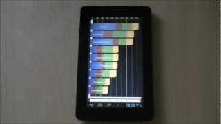 $90 TABLET SCORES OVER 4000 ON QUADRANT!!!   PIPO S1 PANDAWILL.COM