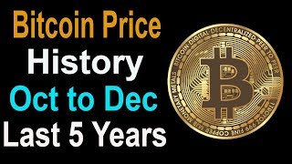 Bitcoin Price History Oct to Dec Last 5 Years in H