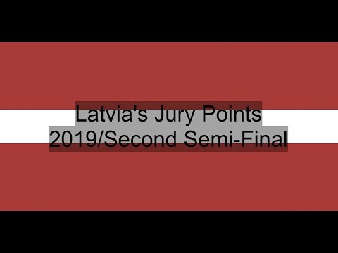 Eurovision 2019 - Latvia's Jury Points (Second Semi-Final)