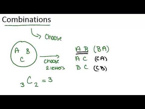 Combinations Principles