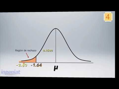 UDEM Estadística para negocios Prueba de hipótesis para proporciones