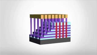 3D NAND: Key Process Steps