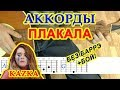 Плакала Аккорды Казка Kazka Разбор песни на гитаре Бой Текст mp3