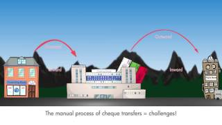 Cheque Clearing Process - CTS in india by ELOGIC Technologies