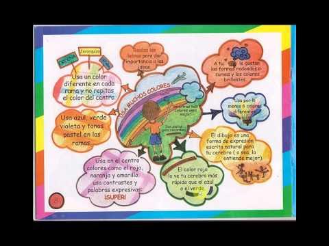 01 que es un mapa mental