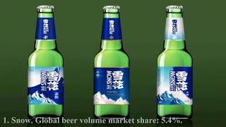 Top 10 Best Beer Brands in the World 2018 | Top 10 Worlds
