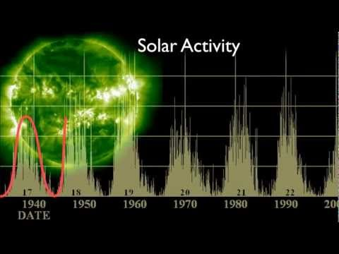 Will the Current Solar Max Sunspot Cycle Peak Twice? | NASA Space Science Sun HD Video