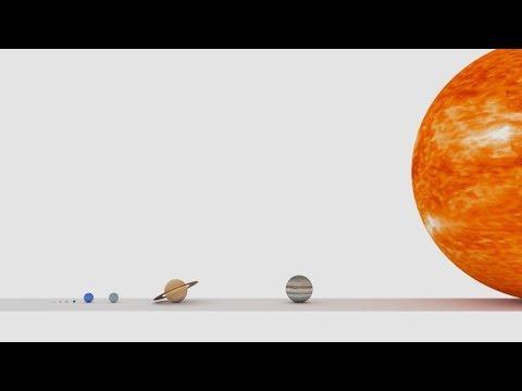 Сравнительные размеры планет Солнечной системы