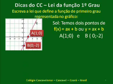 #15 Função do 1ºGrau - CC V158