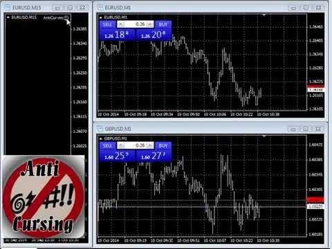 Anticursing 2.0 & Auto Stop loss - Take profit