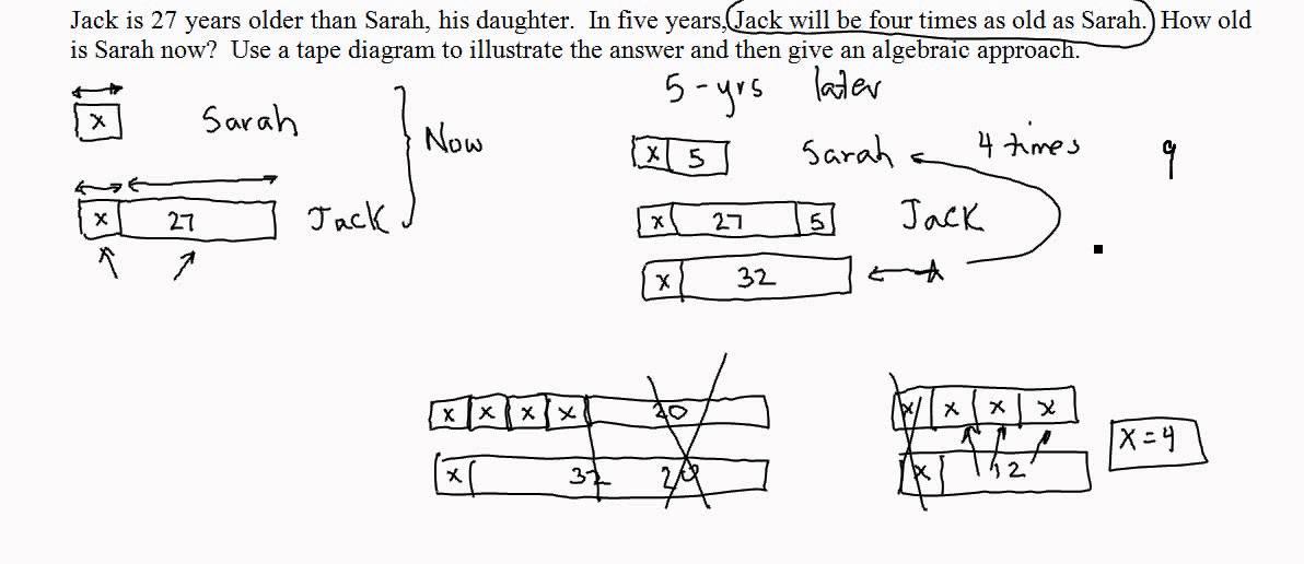 Tape Diagram Problem  1