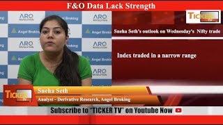 Markets remain rangebound says Sneha Seth: Ticker Tv