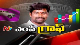 Peddapalli MP Balka Suman || Special Ground Report || MP Graph