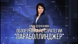 """Ежедневный обзор рынка по стратегии """"Параболлинджер"""" 20.11.2017"""
