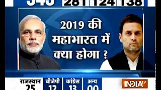 Opinion Poll: NDA likely to get clear majority with 281 seats if Lok Sabha elections were held toda