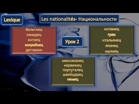 Национальности Часть 1 (дополнение к уроку 2)
