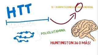 ¿Que es la enfermedad de Huntington?