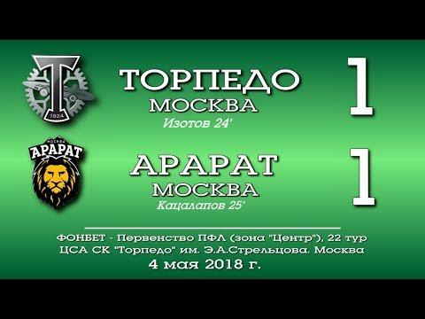 Торпедо (Москва) - Арарат (Москва) 1:1. Обзор матча