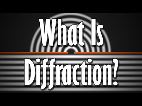 What is Diffraction? - ACOUSTICS