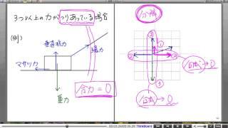 高校物理解説講義:「力について」講義7