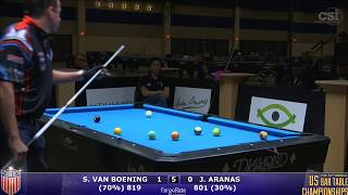 2017 US Bar Table Championships 8-Ball: Shane Van Boening vs James Aranas Finals-Set 2