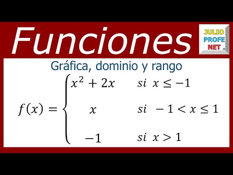 Gráfica, dominio y rango de una función a trozos - Graph, domain and range of a piecewise function